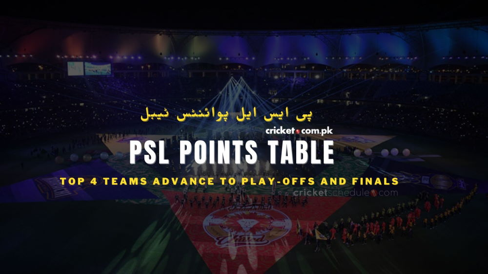 psl points table 2021 and standings